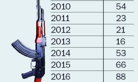 128 took up arms in Valley in 7 months