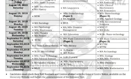 KU: Revised Date Sheet of PG Entrance Examinations – 2018.
