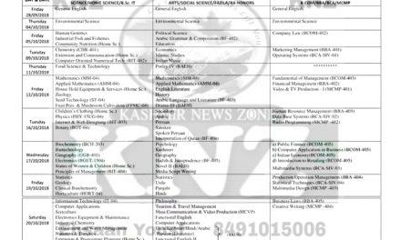 KU: Date-Sheet for B.G 4th Semester (BACKLOG) Examination – Batch: 2015 of Kashmir, Jammu & Ladakh