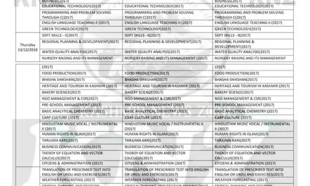 KU: Date-Sheet for SKILL ENHANCEMENT COURSES of B.G 4th Semester (Batch 2016) Regular/Fresh Private candidates of Kashmir, Jammu & Ladakh Divisions